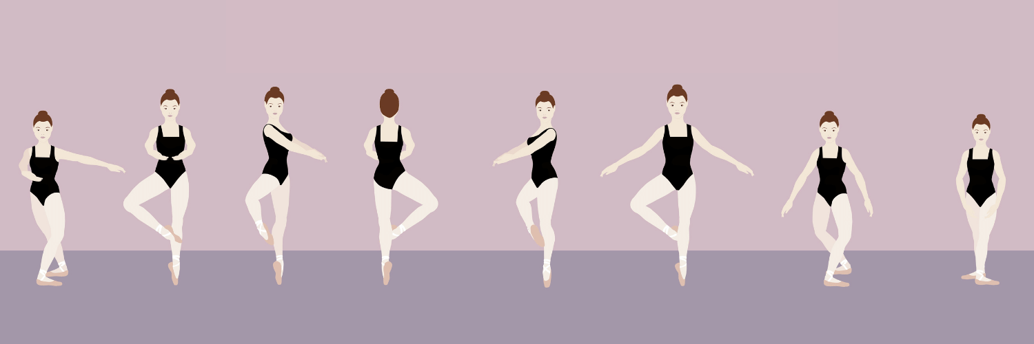 Illustration of the physical movements of the pirouette